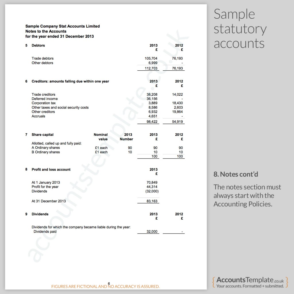 Sample Accounting Notes from Statutory Accounts